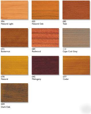 Sikkens Cetol Srd Wood Stain
