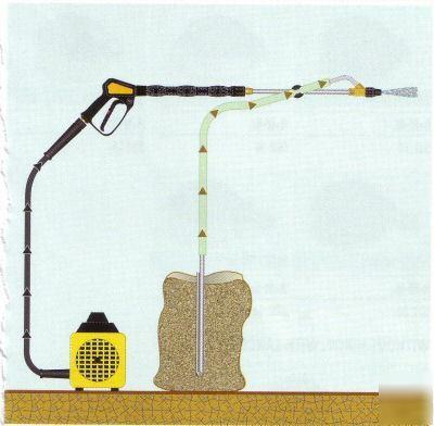 Pressure Washer Sandblaster Pressure Washer Suppliers